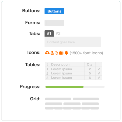 Essential User Interface Elements